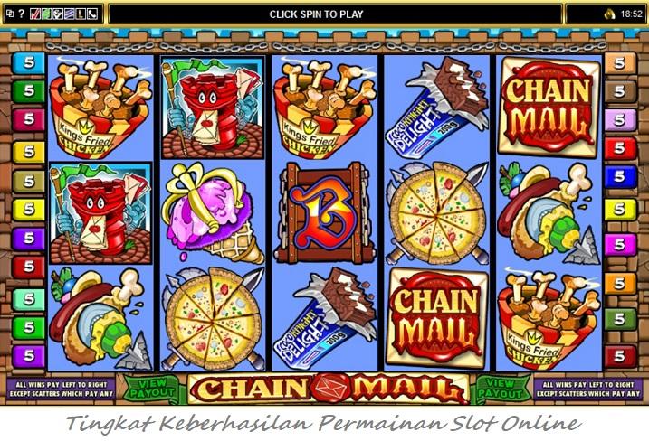 Tingkat Keberhasilan Permainan Mesin Slot Online